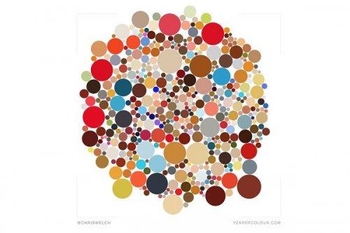 پرکاربردترین رنگ ها در عکس های حساب اینستاگرام خود را بیابید