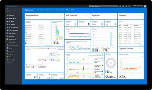 5 ابزار و برنامه توسعه رایگان مایکروسافت