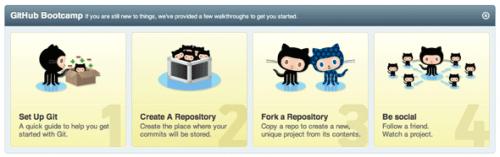 Git چیست و چرا باید از آن استفاده کنیم؟