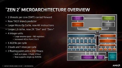 پردازندهها چگونه طراحی و ساخته میشوند؟ (قسمت اول)