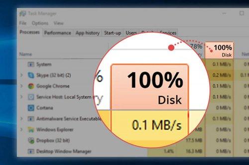 ۱۴ روش برای حل مشکل 100% Disk Usage در ویندوز 10